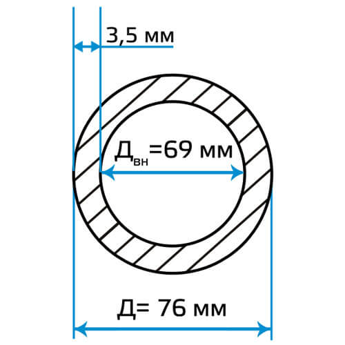 Труба ЭСВ 76x3.5