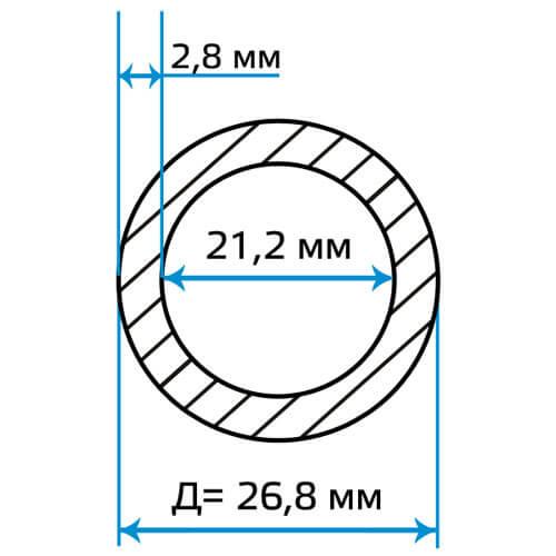 Труба водогазопроводная 20x2.8