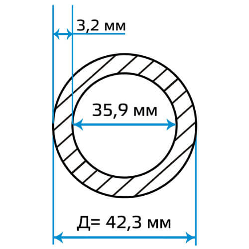 Труба водогазопроводная 32x3.2